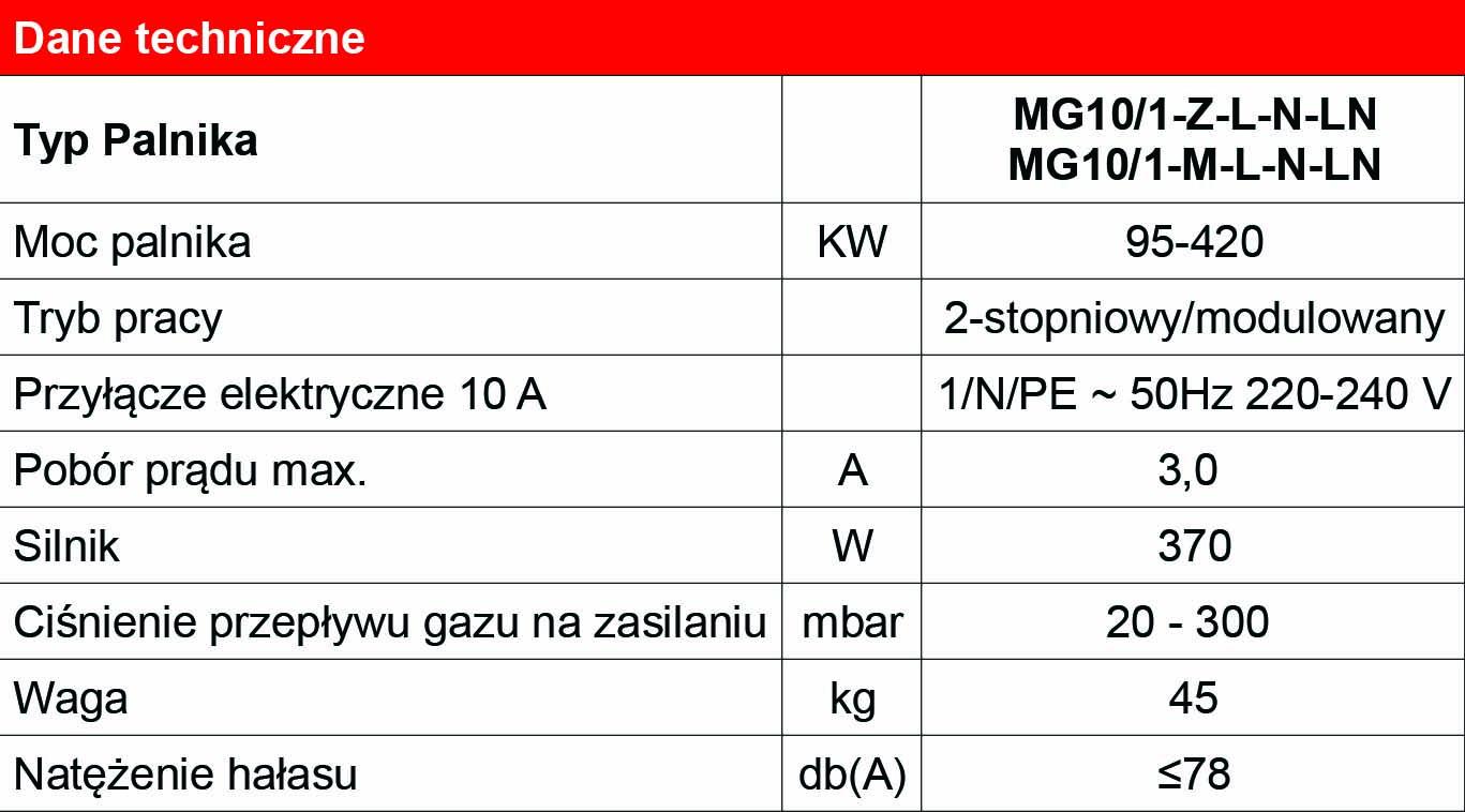 dane_techniczne_MG10_1-Z-LN