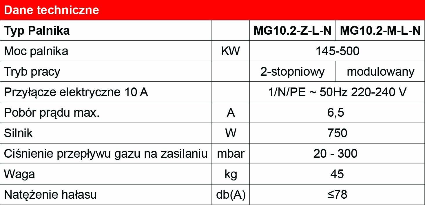 dane_techniczne_MG10_2