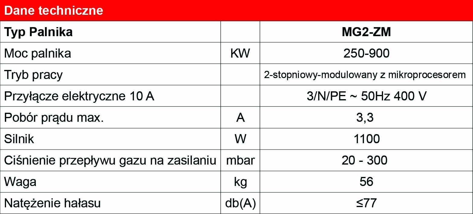 dane_techniczne_MG2