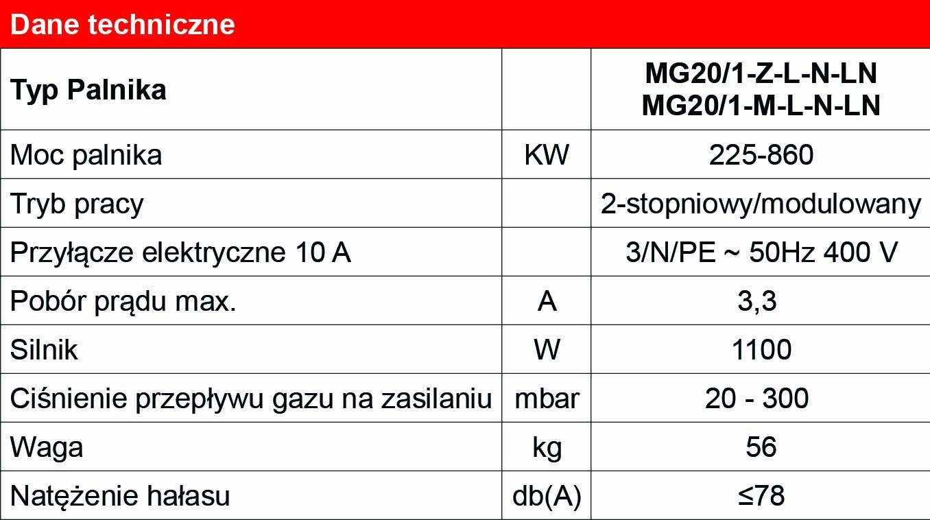 dane_techniczne_MG20_1-Z-LN