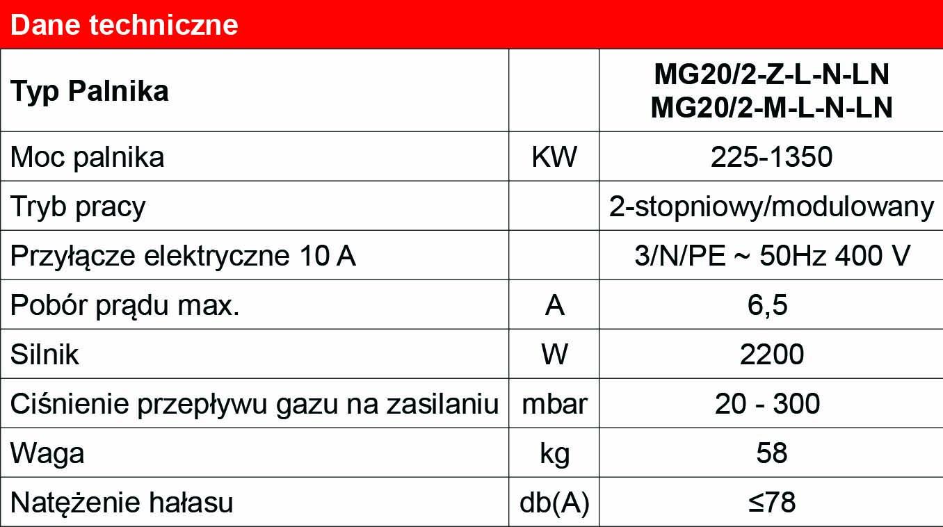 dane_techniczne_MG20_2-Z-LN