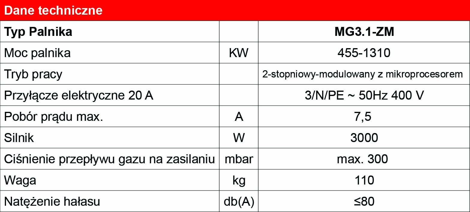 dane_techniczne_MG3.1