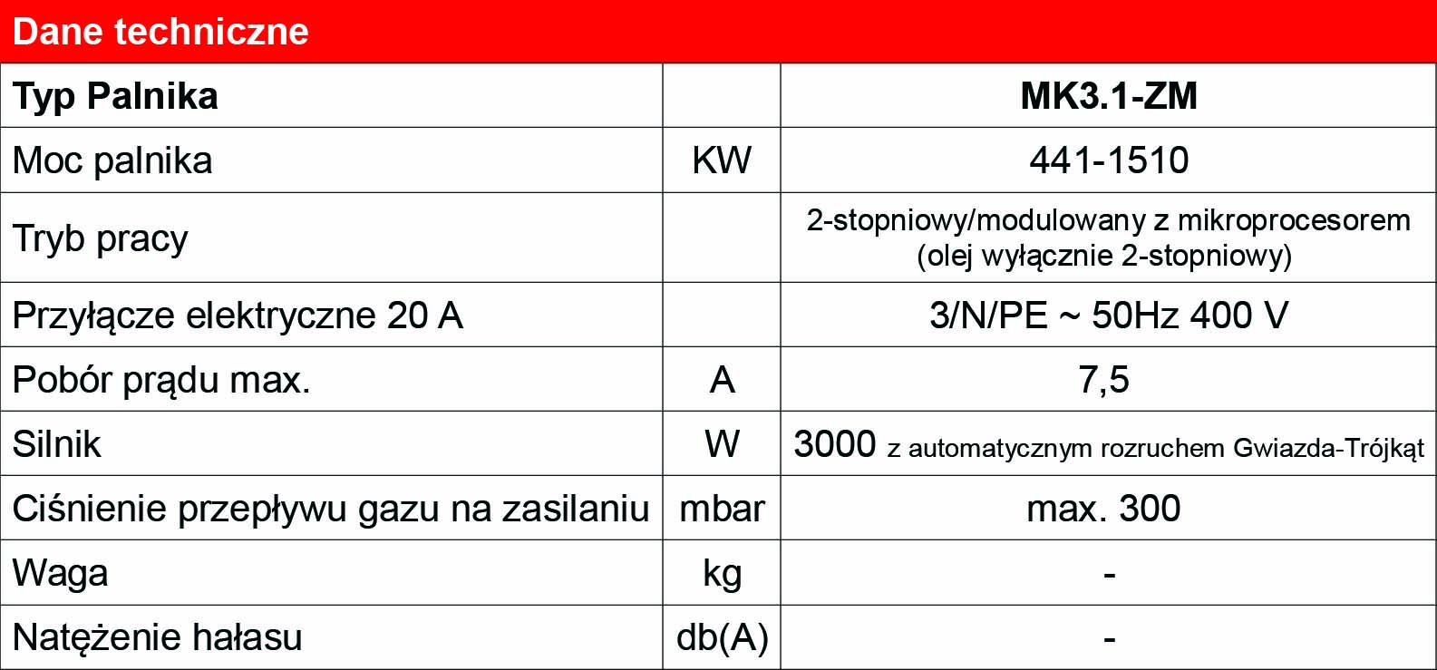 dane_techniczne_MK3_1